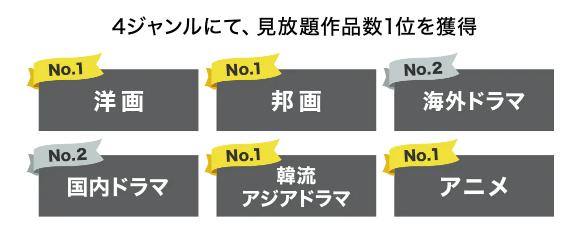 U-NEXTの説明2,画像
